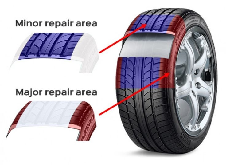 Can A Run Flat Tire Be Repaired