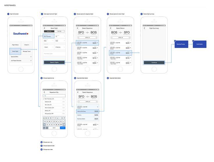 https://www.behance.net/gallery/28271941/UX-Design-for-a-travel-app
