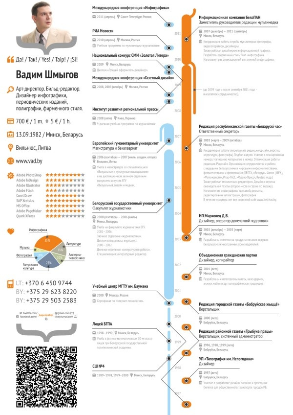 62 best CV for a new jobbbbb images on Pinterest Cv design, Cv - creative producer sample resume