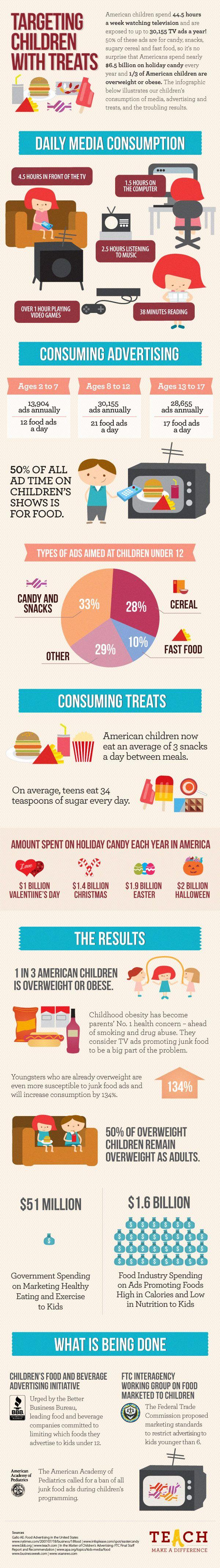 Infografía sobre los factores de obesidad en los niños. #mktnutricional #salud #alimentacion