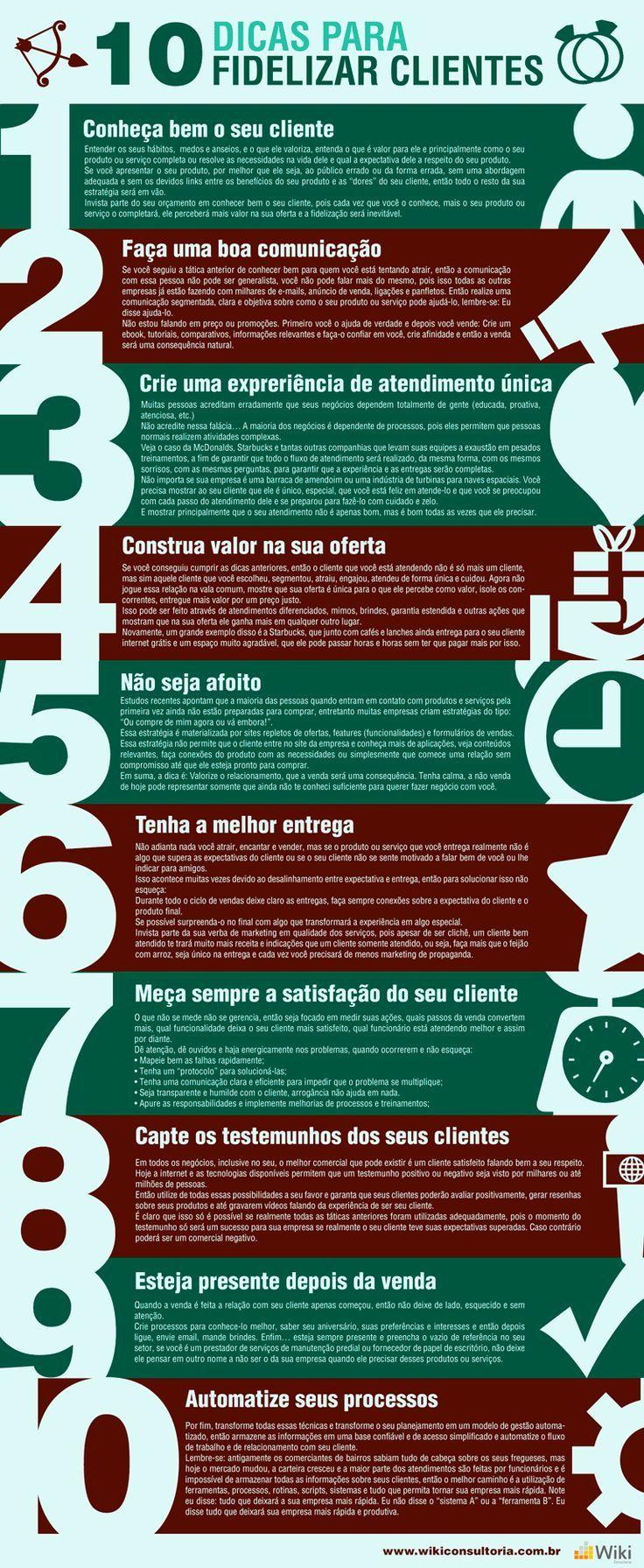 miniatura-infografico-cliente-fiel