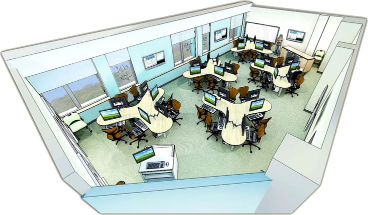 Classroom Layout Ideas With Tables : Best images about computer lab on pinterest