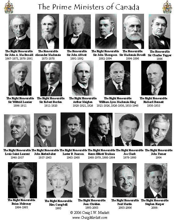 Canadian Prime Ministers from past to present:
