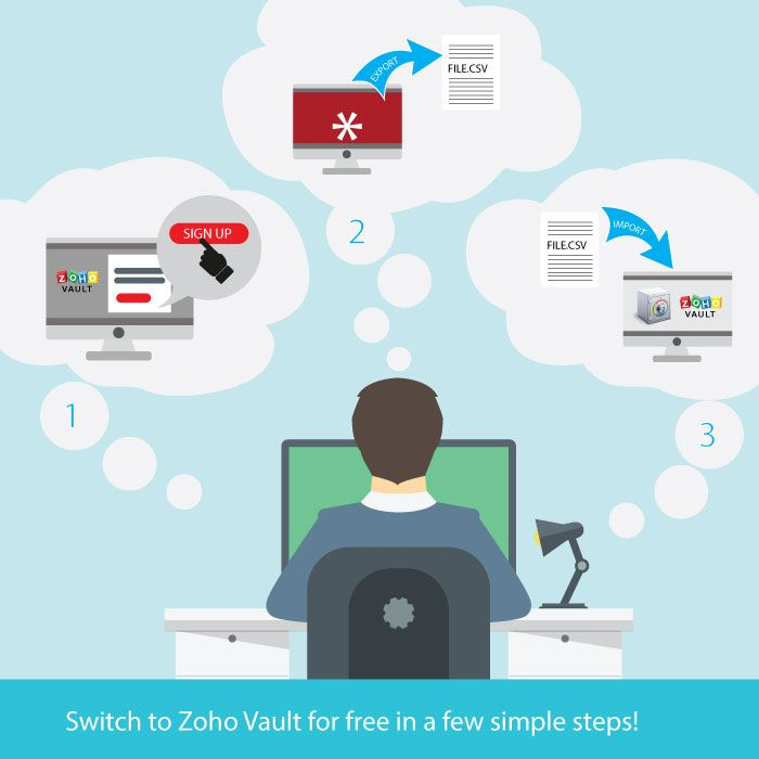If you're a LastPass customer and you're disappointed with the price increase, don't worry! #ZohoVault is a better alternative to help you easily and conveniently manage your passwords. You can now switch to this innovative password manager for #FREE!