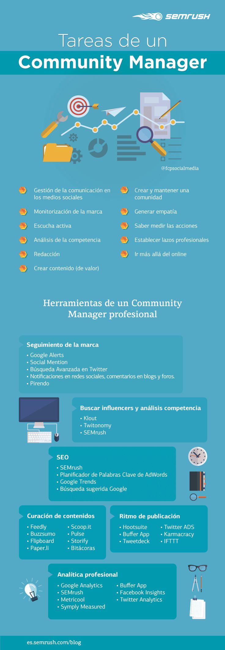 Cuáles son las principales tareas de un #CommunityManager http://rubendelaosa.com/ideas-geniales-snapchat @rubendelaosa