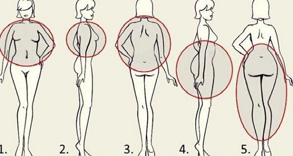 Comment perdre du poids pour chaque partie du corps lire la suite / http://www.sport-nutrition2015.blogspot.com