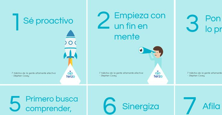PORTADA-siete-habitos-de-la-gente-altamente-efectiva-exitosa-stephen-covey-ojo-terzo-entrepreneur-emprendedores-blog-portada