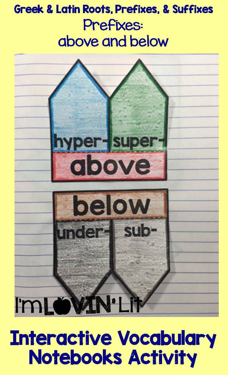 Worksheet Sub Prefix 1000 images about prefixrootsuffix on pinterest anchor charts prefixes above and below greek latin roots suffixes foldables