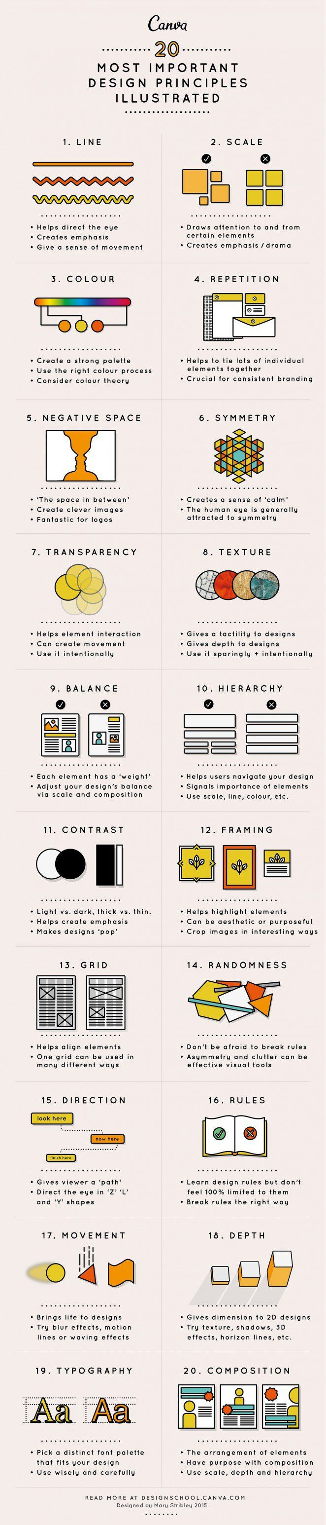 20 Basic Design Principles to Follow for a Successful Business Website [Infographic] - @redwebdesign