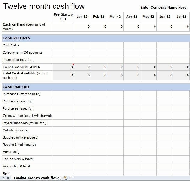 50 Lovely Monthly Cash Flow Statement Template In 2020 Statement