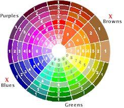 46 best images about how to make blue eyes pop on pinterest. Black Bedroom Furniture Sets. Home Design Ideas