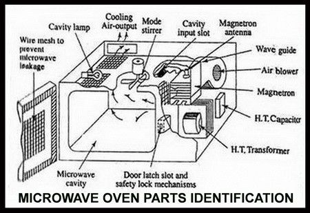 299911656414018790 on home electrical wiring diagram free
