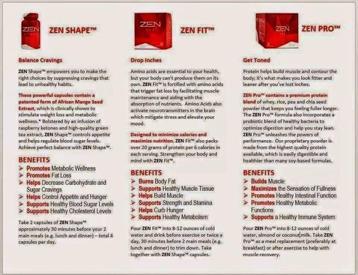 Zen Bodi information #Health #Wellness #Energy http://www.mindiroberts.jeunesseglobal.com