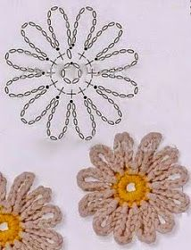 Weaving Crafts in Crochet: Beautiful Flowers with Graphics!