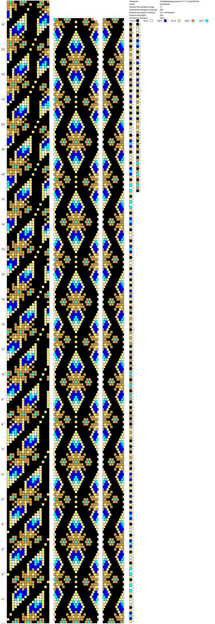 Sapfirovaya_Dorozhka_Na_17_by_SolarDream.png (1553×4493)