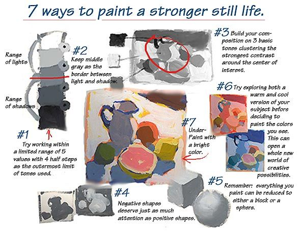 Charles Sovek, Artist and Author | Lessons from the Easel - Painting Anything Under the Sun