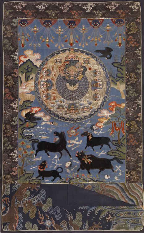 Cosmic Mount Meru - Tibetan Buddhist thangka