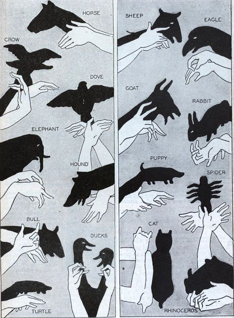 Geschichten mit den Händen erzählen.Fun with shadows for home entertainers January, 1930, issue of Modern Mechanics