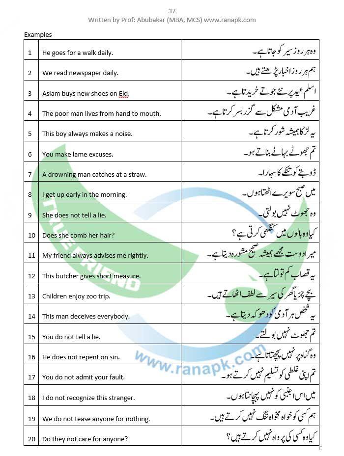 Present Indefinite Tense Urdu In 2020 Tenses Perfect Tense