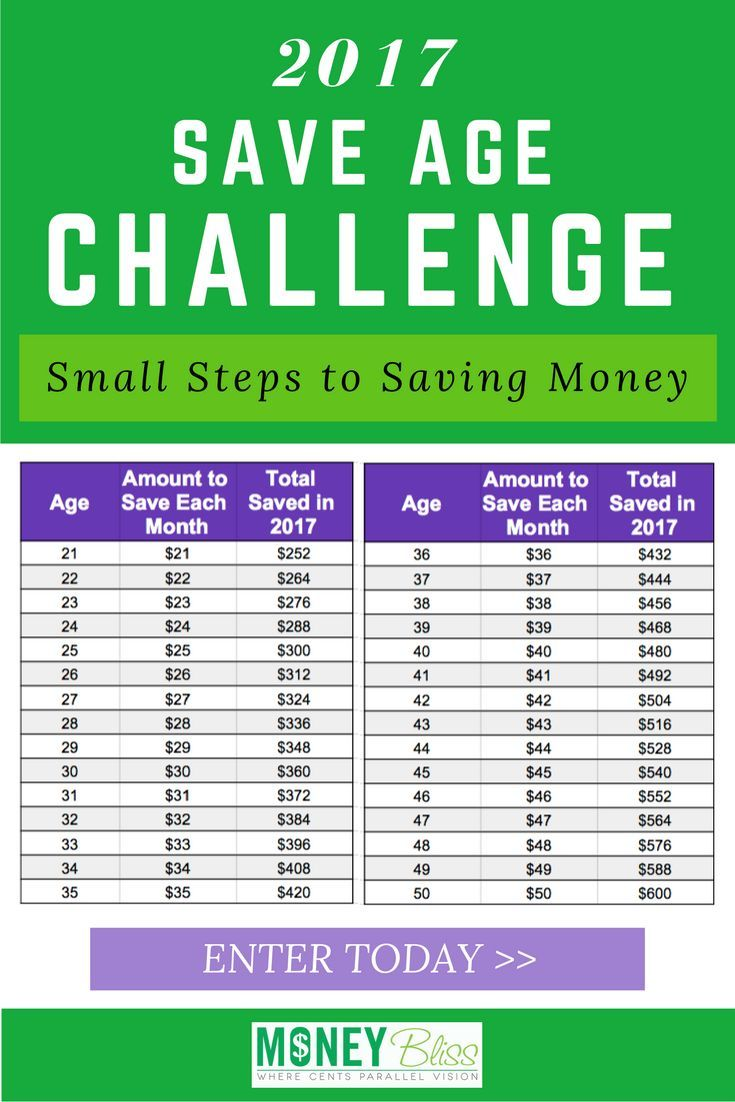 Save Age Challenge Small Steps to Save Money Best