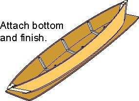 Cajun Pirogue Wooden Boat Kit and free plans