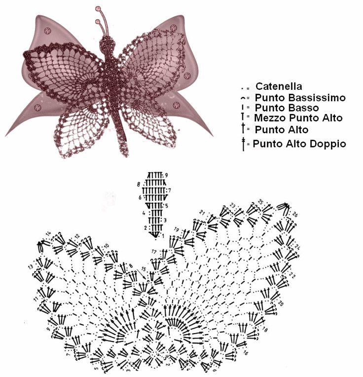 117 best Mariposas Crochet images on Pinterest | Butterflies ...