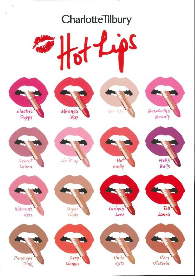 Charlotte Tilbury Poised to Add Celebrity Inspired Lipsticks New Products Later This Year