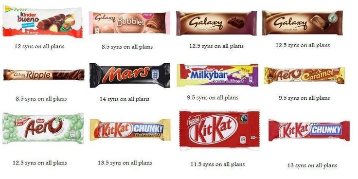 Slimming World Chocolate And World On Pinterest
