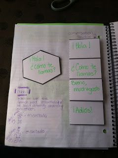 Interactive Spanish Notebook: conversation