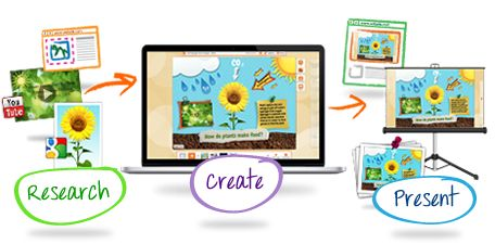digital slidebooks with images, videos, and text. Collaborate & edit.