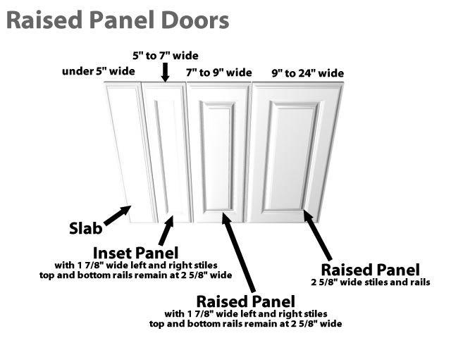 Buy a LANAI raised panel cabinet door online. This LANAI raised panel cabinet door is on sale. Buy this raised panel cabinet door online today.