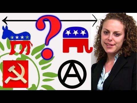 Politics for Dummies: Left & Right Political Parties, Democrat, Republican, Communism, Capitalism