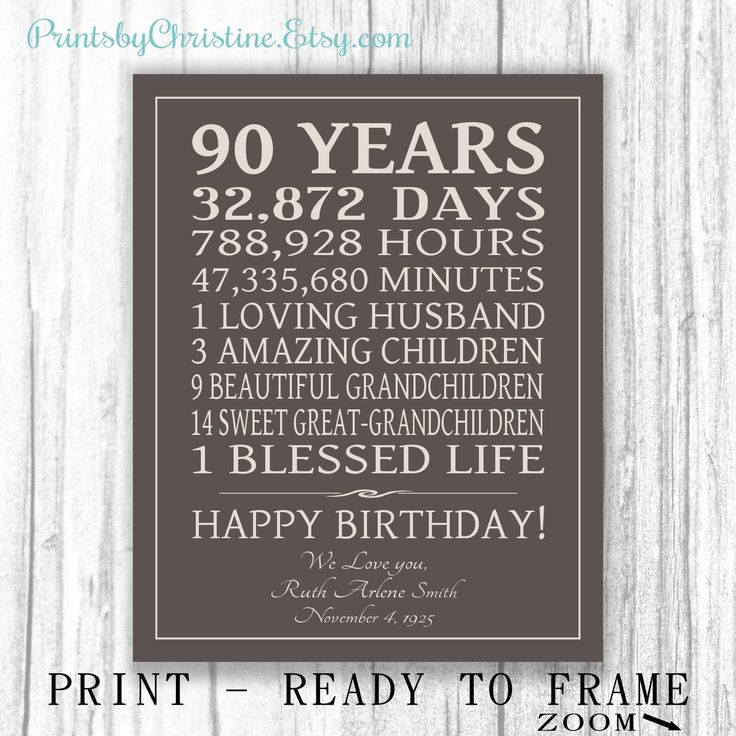 90th BIRTHDAY GIFT Sign Canvas Print Personalized Art Mom