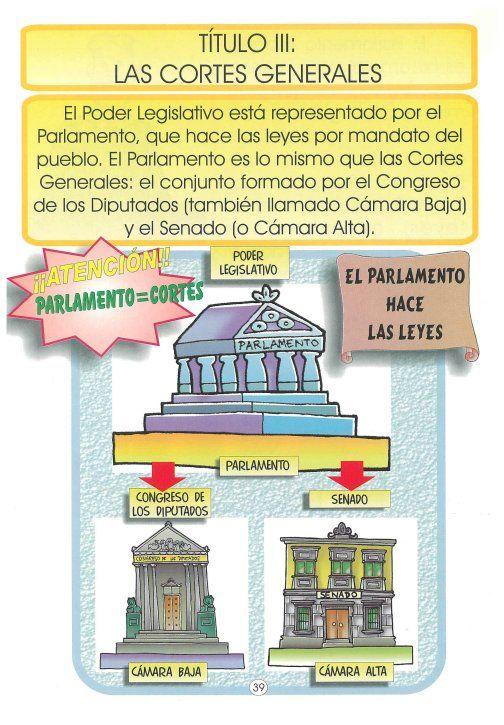 La Constitución española, para niños - Página 36