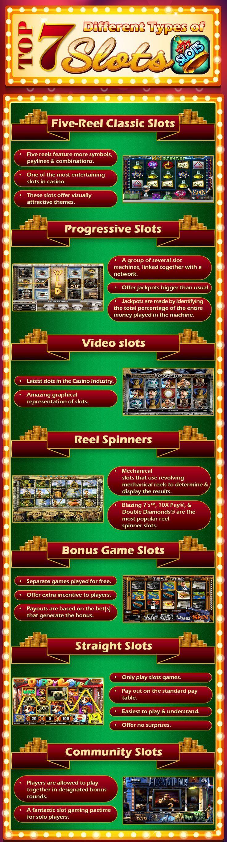 Online casino & slots.   #casino #slot #bonus #Free #gambling #game #card