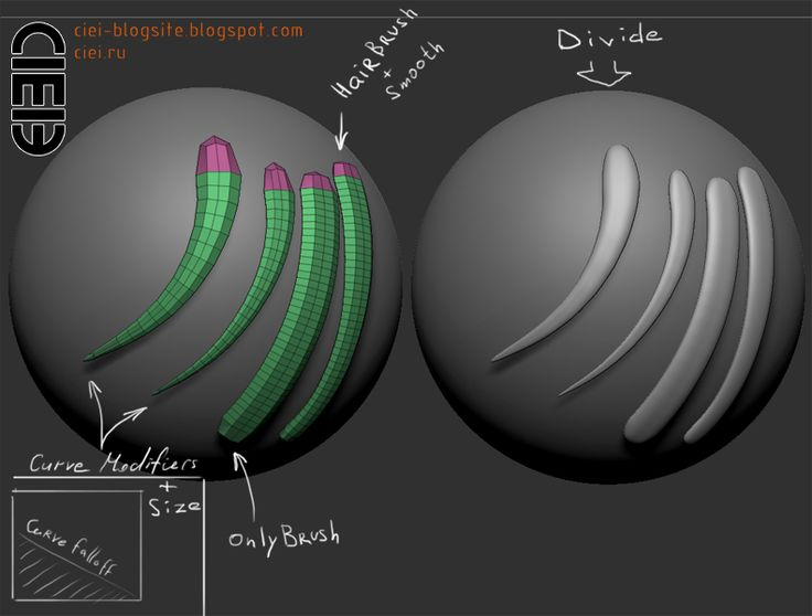 Insert Multi Mesh Repository - hair strands http://www.zbrushcentral.com/attachment.php?attachmentid=336844&d=1355837659