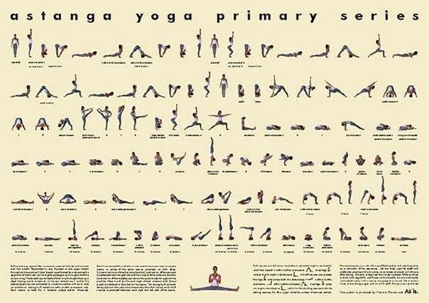 Image Result For Ashtanga Primary Series Poster Pattabhi Joyce With Images Ashtanga Yoga Ashtanga Yoga Primary Series