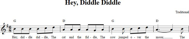 Hey, Diddle Diddle sheet music with chords and lyrics for B-flat instruments including clarinet, trumpet, and more. View the whole song at http://chordzone.com/music/b-flat/hey-diddle-diddle/