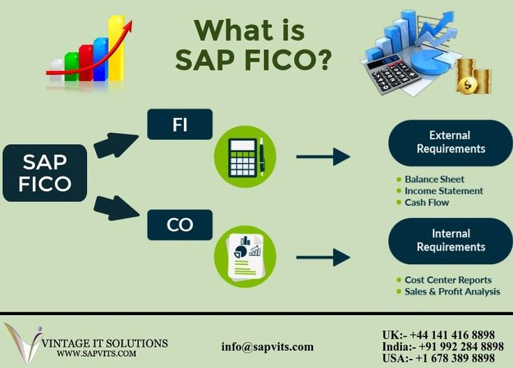 sap fico Sap fico career, scope and become certified consultant scope and opportunity of a career in sap fico in depth knowledge of essential erp systems is a must for those wanting to get their hands on the implementation of the entire sap life cycle and get e.