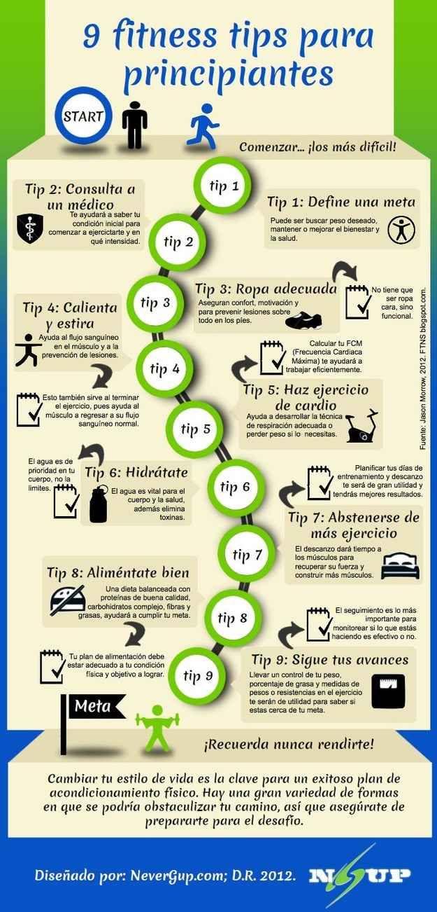 Si eres un principiante, esta es una guía completa para empezar a vivir una vida más sana.