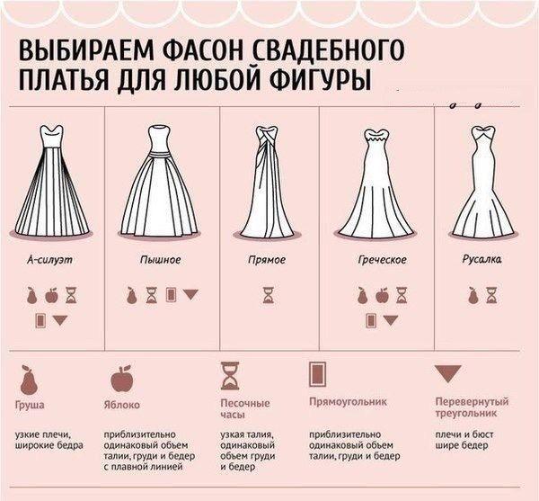 Шпаргалка по выбору свадебного платья / Свадебная мода / Своими руками - выкройки, переделка одежды, декор интерьера своими руками - от ВТОРАЯ УЛИЦА