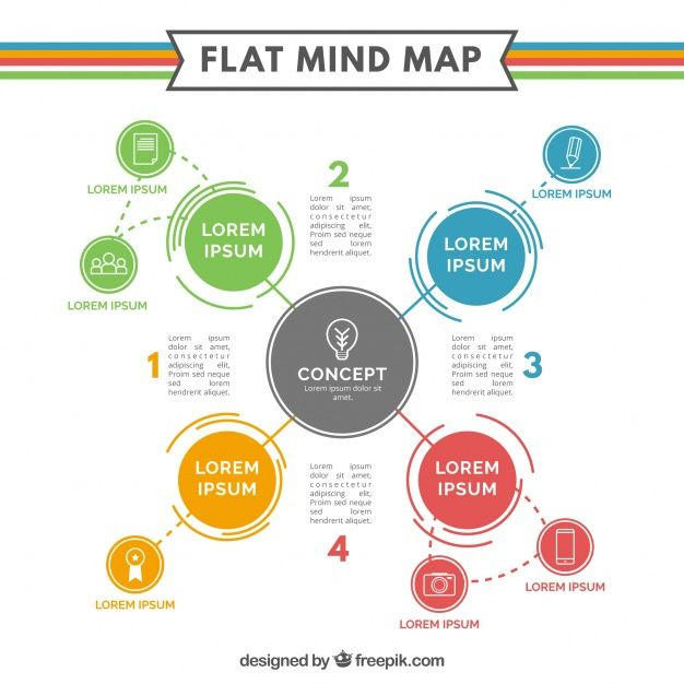 Flat mind map template. Download thousands of free vectors ... Map Finder on map marker, road maps, uk street maps, street finder, google maps, uk road maps, london street map, map gps, street maps, map monaco, maps directions, route finder, city maps,