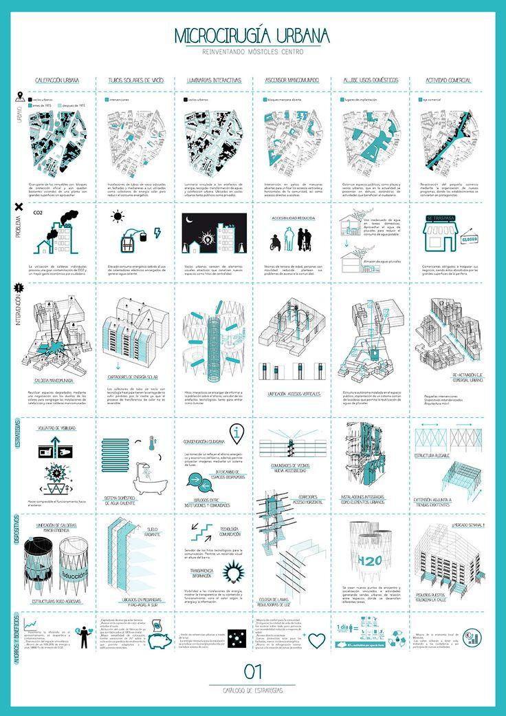 Imagen 8 de 9 de la galería de Microcirugía Urbana, primer lugar en concurso Reinventar Móstoles Centro / España. Cortesia de Equipo Primer Lugar