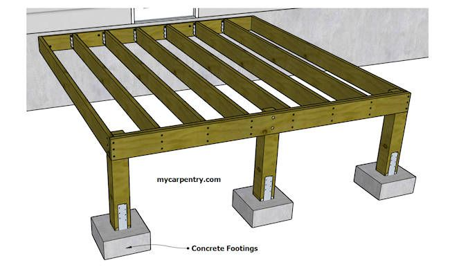 Deck Framing Deck Framing Wood Deck Plans Outdoor Living Deck