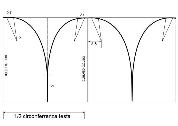 La misura principale da prendere per la costruzione del modello è la misura della testa, mentre quella dell' altezza varia in base al modell...