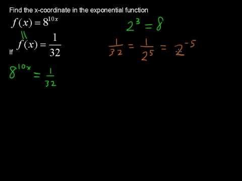 best algebra help videos images algebra help  using one to one property