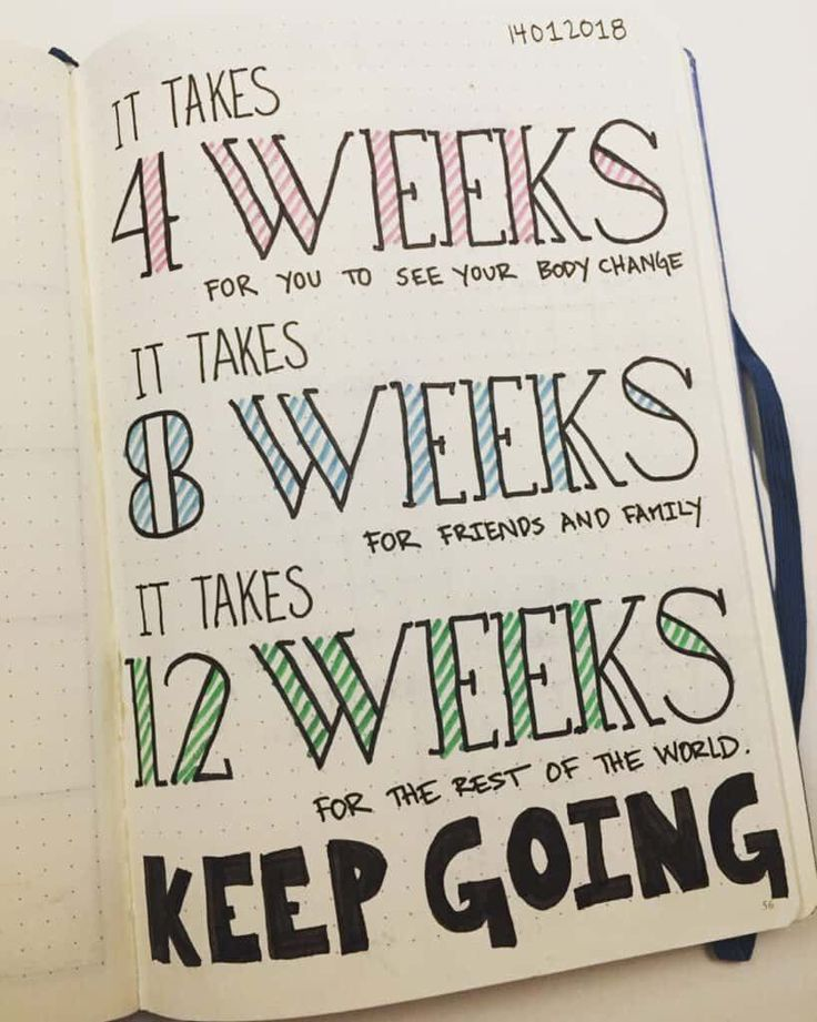 71+ amazing examples of weight loss inspiration in your Bullet journal. We go th…