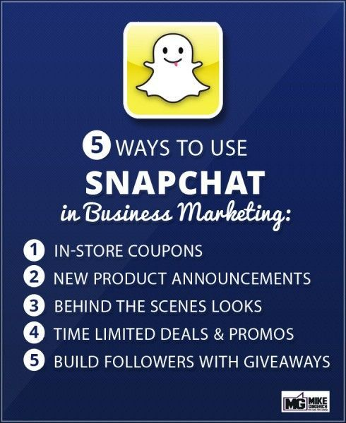 30 best Social Media - Snapchat images on Pinterest Inbound - copy blueprint events snapchat