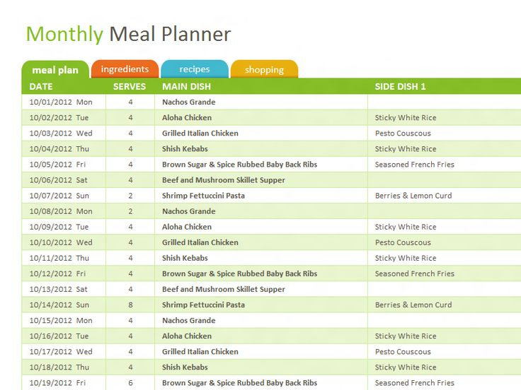 Microsoft Excel template - download to organize and plan meals! Input a months worth of meals and ingredients and Excel will automatically compile a weekly grocery list! Awesome!