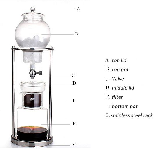 Coffee Maker From The Netherlands : 1000+ images about COLD BREW COLD DRIP DRIP COFFEE MAKER WATER DRIP STUDENa KaVA ?? ?? DUTCH ...